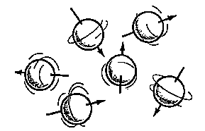 Spin 1/2 nuclei behave like spinning charged particles. Figure from Siemens brochure.